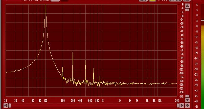 distorsió 100hz