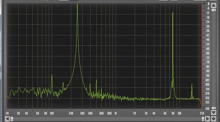 Apogee distor IMD 250hz + 8k -0'1